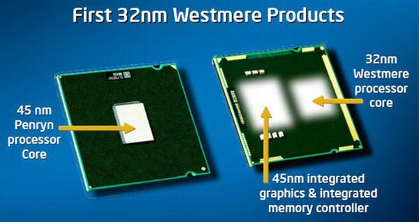 Intel'in 32nm Arrendale işlemcilerinde değiştirilebilir grafik özelliği olacak