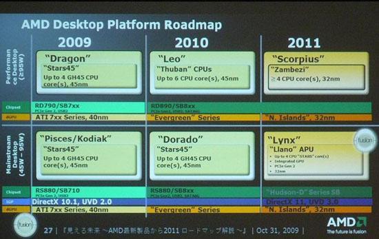 AMD DirectX 11 destekli entegre grafik yongalarını 2011'de duyuracak