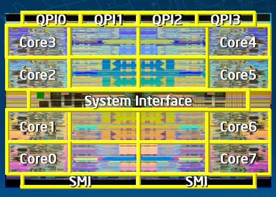 Intel 8 çekirdekli Nehalem-EX işlemcilerini satışa sunuyor