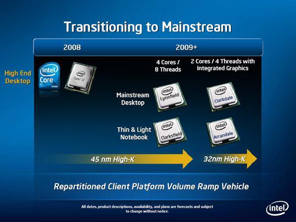 Intel Calpella kod adlı yeni nesil mobil platformunu 23 Eylül'de lanse edecek