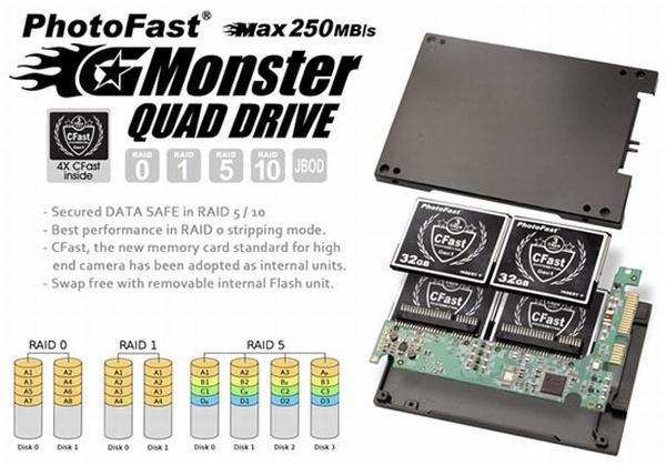 PhotoFast yüksek performans odaklı yeni SSD modelini tanıttı; G-Monster Quad Drive