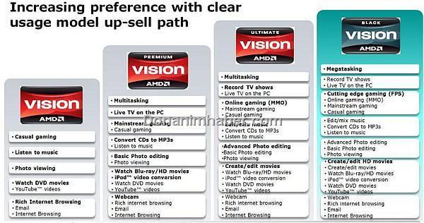 AMD Vision Black platformuyla yüksek performanslı mobil sistemler planlıyor