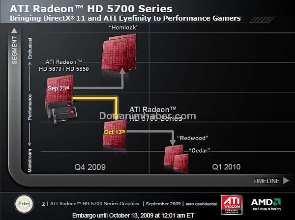 AMD: Yıl daha bitmedi, Radeon HD 5870 X2 modelimiz de yolda!