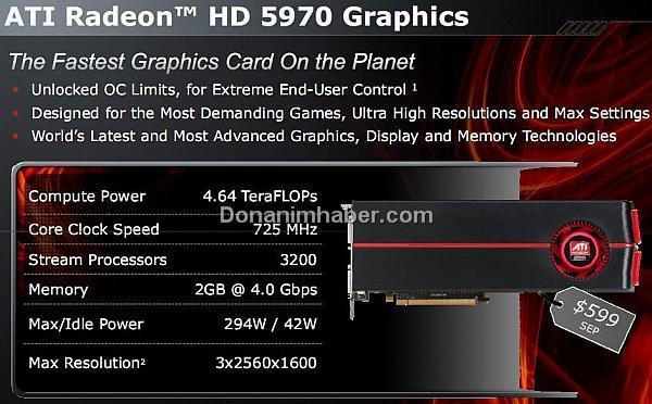 Ve huzurlarınızda ATi Radeon HD 5970