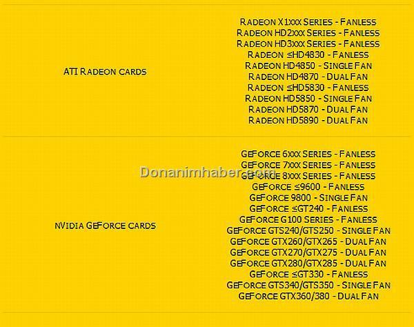 ATi Radeon HD 5830, 5890, Nvidia GeForce GTS 350, GTX 360 ve 380 geliyor ?