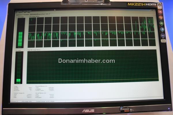 Computex 2009: Intel 8 çekirdekli işlemcisi gösterdi