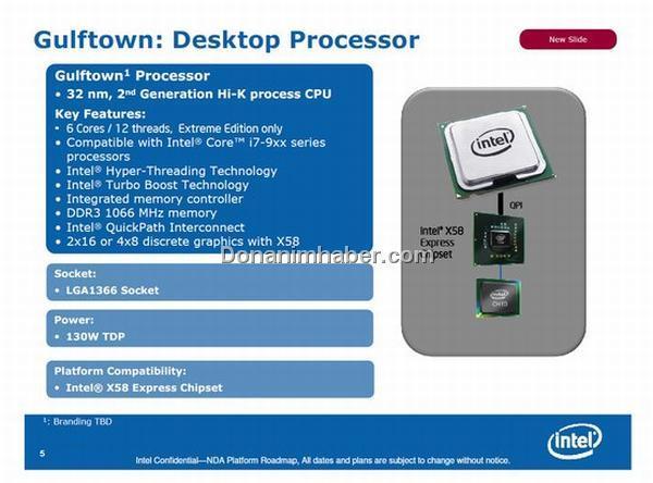 Intel'in 6 çekirdekli Gulftown işlemci ailesi 130 Watt TDP ile geliyor