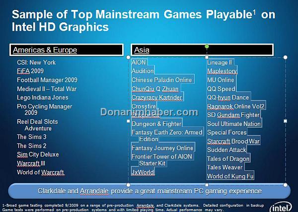 Intel yeni nesil entegre grafik birimiyle oynanabilen oyunları açıkladı