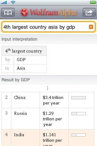Wolfram Alpha'nın iPhone uygulaması 50$'a satışa sunuldu