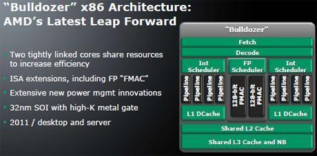 AMD Bulldozer işlemci ailesinin üretimine 2011'in ilk aylarında başlayacak