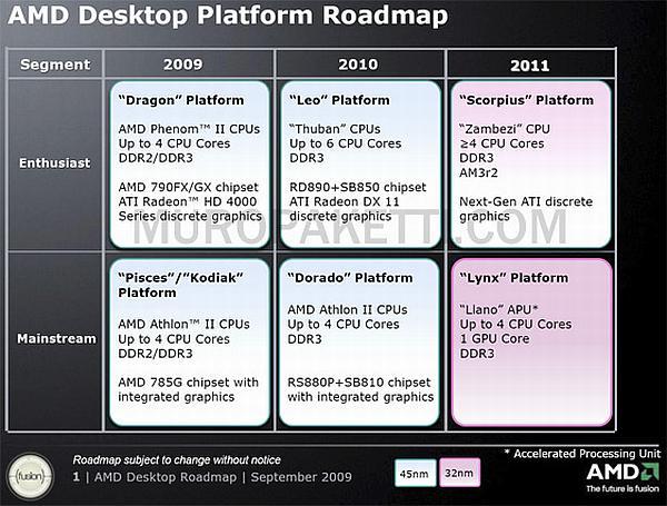 AMD'nin 2010 ve 2011 masaüstü yol haritası