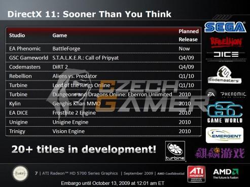 AMD-ATi: DirectX 11 destekli 20'den fazla oyun için çalışmalar sürüyor