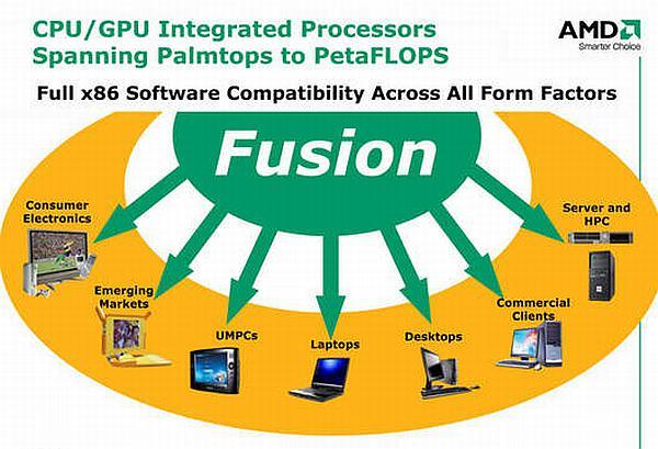 AMD'den kod adı Ontario; Çift çekirdekli Fusion işlemcisi notebook'lara geliyor