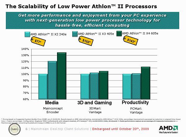 AMD'den üç çekirdekli Athlon II X3 serisi