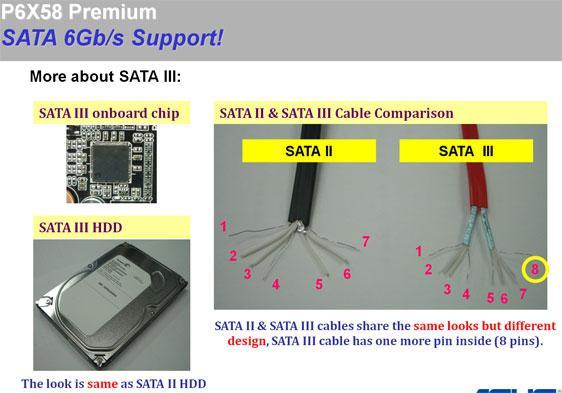 Asus hem SATA-III hem USB 3.0 destekli ilk anakartı gösterdi; P6X58 Premium