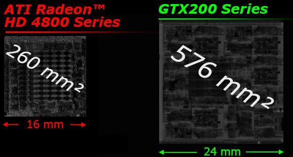 ATi Radeon HD 5870 mercek altında