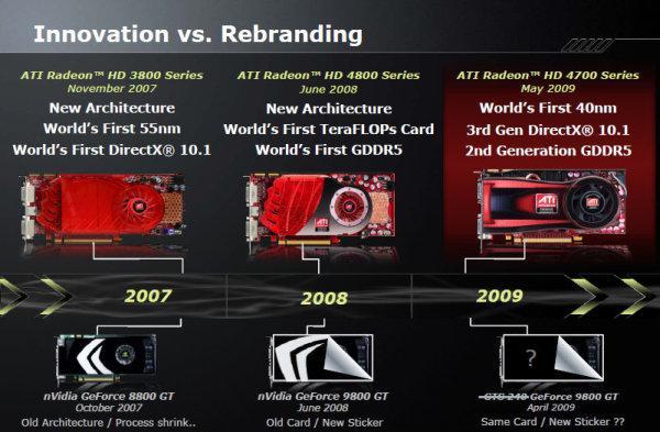 AMD-ATi: Yenilik, yeniden isimlendirmeye karşı