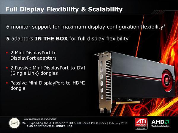 ATi Radeon HD 5870 Eyefinity6 Edition detaylandı