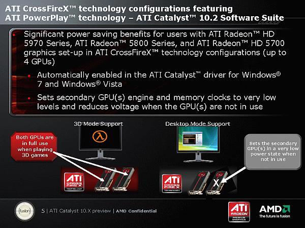 AMD'den son dönemin en önemli sürücü güncellemeleri: ATi Catalyst 10.2 ve 10.3