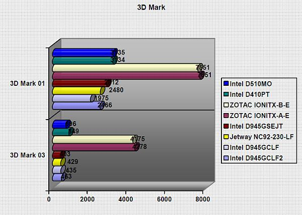 Atom 2 platformu daha yüksek grafik performansıyla geliyor