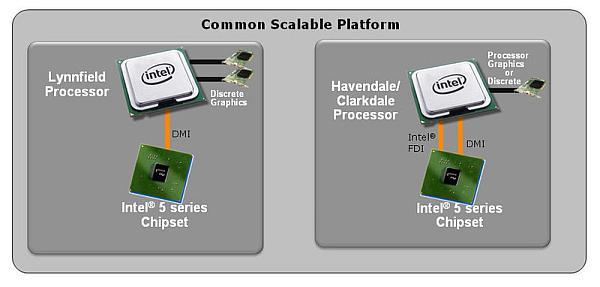 Intel Clarkdale; IGP'li işlemciler detaylandı