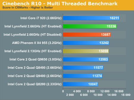 Core i7 920 ve Core i7 940 emekli oluyor