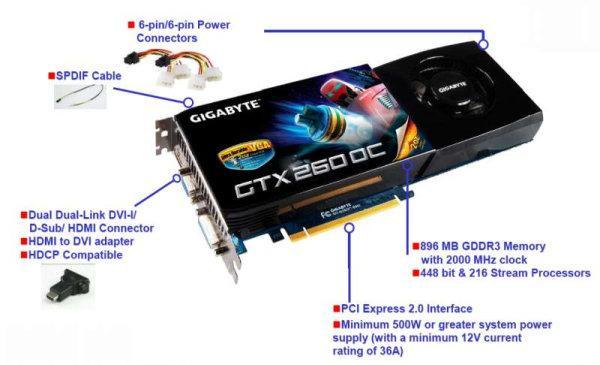 Gigabyte fabrika çıkışı hız aşırtmalı GeForce GTX 260 OC UDV modelini duyurdu