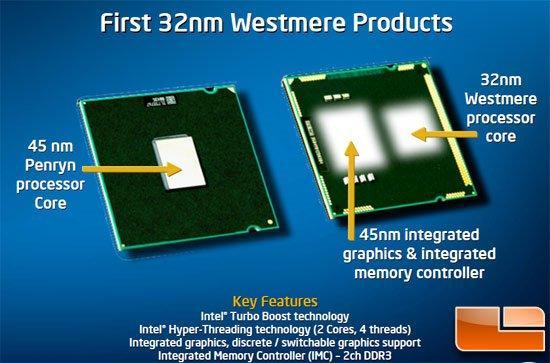 Intel'in 32nm Clarkdale işlemcileri için detaylar netleşiyor