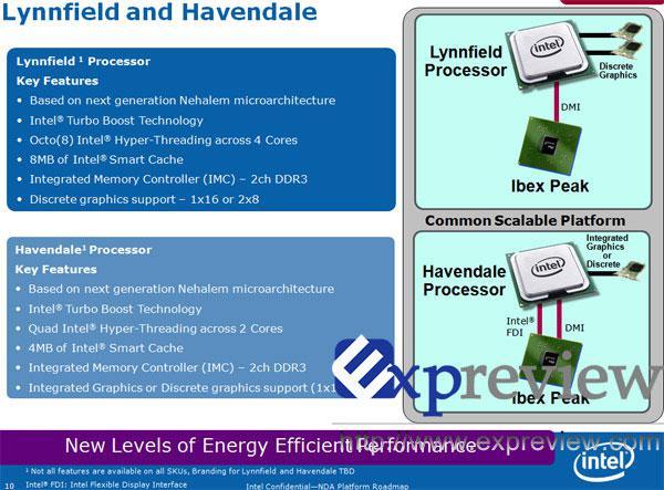 Core i5 işlemcilerin saat hızı ve fiyatları