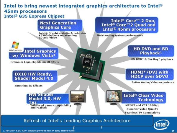 Intel G35 yonga seti için emeklilik işlemlerini başlatıyor