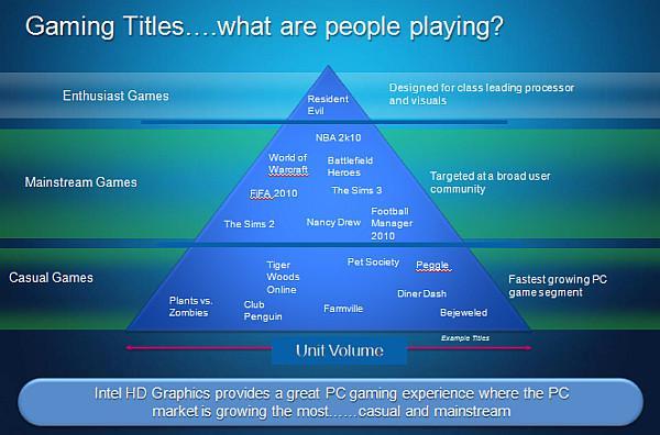 Intel: Orta segmentte müthiş bir oyun deneyimi sunacağız