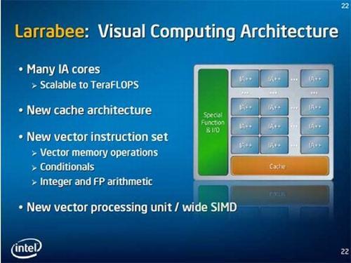 Intel Larrabee 2010'a kaldı, Nvidia bu konudaki fikrini belirtti