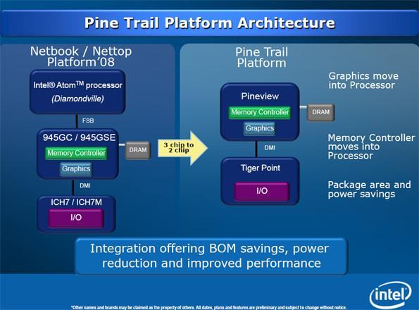 Intel'in yeni nesil Atom işlemcileri fansız olarak çalışabilecek