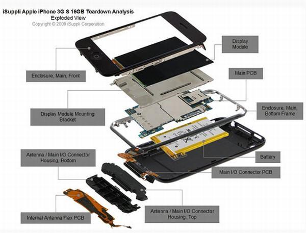 iSuppli: iPhone 3Gs'in üretim maliyeti 179$