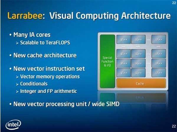 Intel, Larrabee tabanlı sistemler için SSD tavsiyesinde bulunabilir