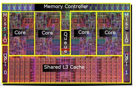 Intel'den kod adı Lynnfield; Core i5 ve Core i7 serisi yeni işlemciler lanse edildi