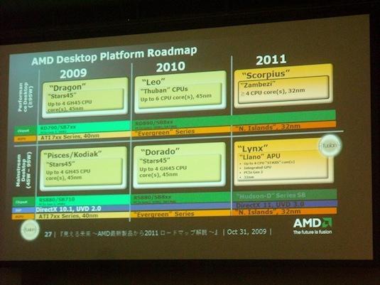 Resmi bilgi: Yeni nesil ATi Radeon serisi 2011 için planlanıyor