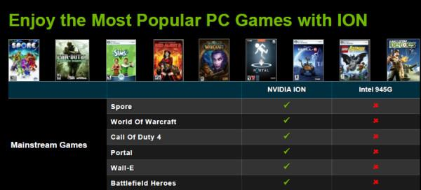 Nvidia ION 2 platformunu hazırlıyor
