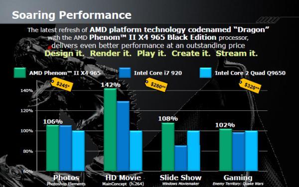 AMD'nin en hızlı masaüstü işlemcisi; Phenom II X4 965 Black Edition