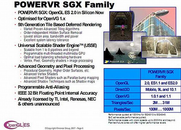 PlayStation 4, PowerVR GPU'su kullanabilir