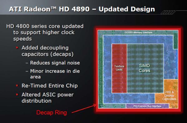 AMD-ATi'nin RV790'a ilişkin tasarım açıklaması ve hız aşırtma iddiası