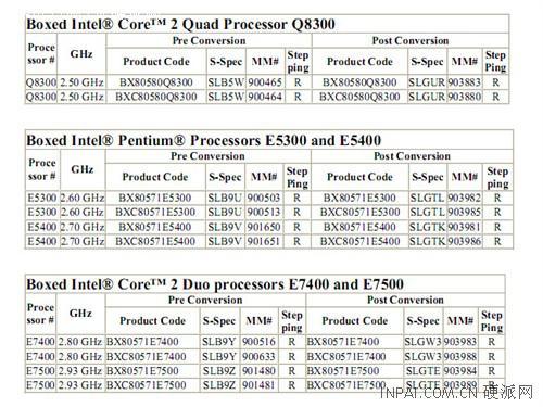Sanallaştırma teknolojisine sahip Pentium E5300 ve Core 2 Duo E7500 satışta