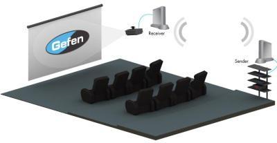 Intel Kablosuz Görüntü aktarım teknolojisini