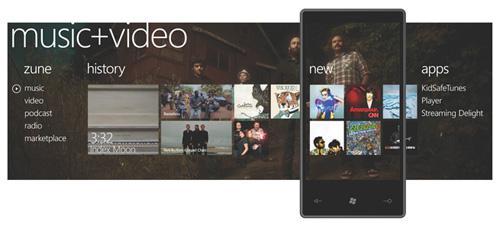 Karşınızda Windows Phone 7