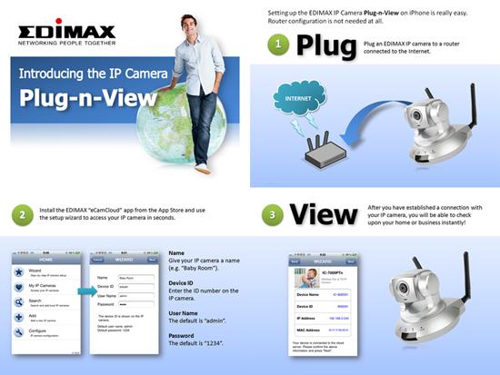 EDIMAX IP Kameralar İçin Devrim Yaratacak Teknolojisini CEBIT'te Tanıtıyor