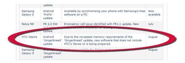 HTC Desire için Gingerbread güncellemesi Sense arayüzünden yoksun kalıyor