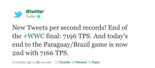 Twitter'dan saniye başına yeni Tweet rekoru