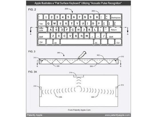 Apple tuşsuz yassı klavyenin patentini alma peşinde