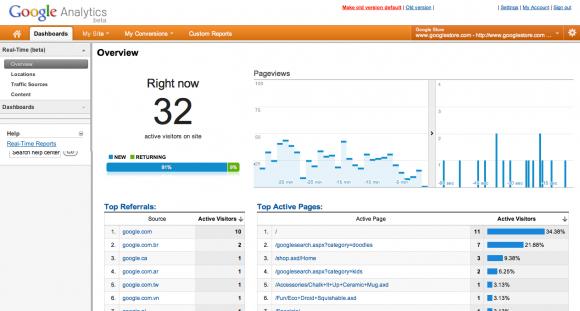 Google Analytics artık ziyaretçileri gerçek zamanlı takip edecek