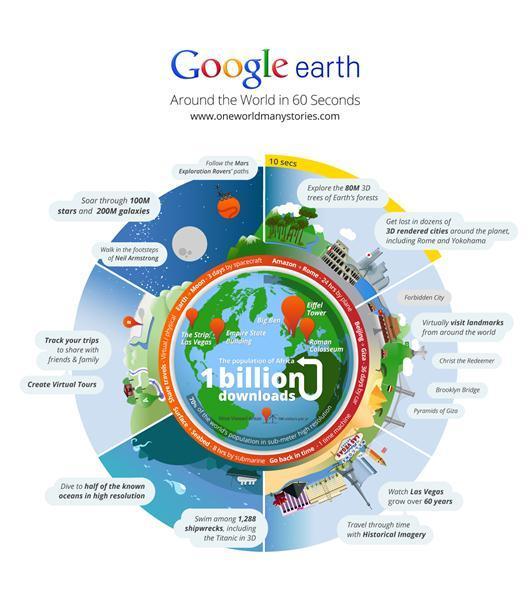 Google Earth 1 milyar indirme sayısını geçti